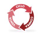 Controla el ciclo de compra y venta de tu empresa